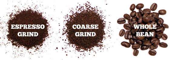 Coffee Grind Types Explained