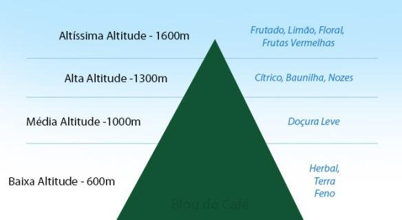 cafe-altitude2